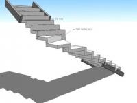 Chuyên đề triển khai cầu thang
