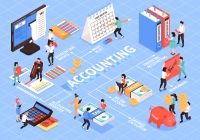 Học online - Nghề kế toán máy