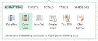 Tính năng mới của Excel 2013