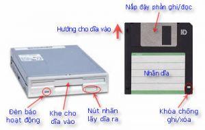 TRUNG TAM TIN HOC KEY_ Đĩa mềm và ổ đĩa mềm