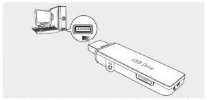 TRUNG TAM TIN HOC KEY_ USB và ổ đĩa USB