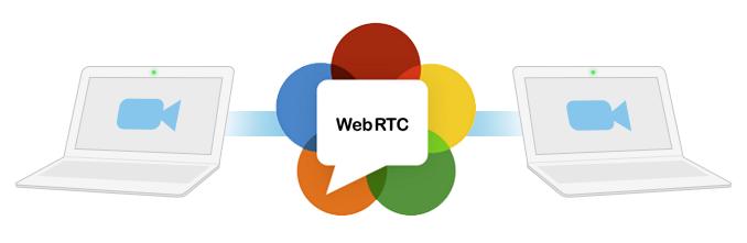 WEBRTC là gì