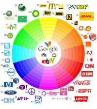 Màu sắc trong Thiết kế Logo