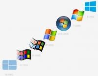 Một số bản Windows chuẩn để làm ghost đa cấu hình