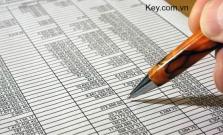 Nơi dạy kế toán thực hành - thực tế ở quận 10, TPHCM